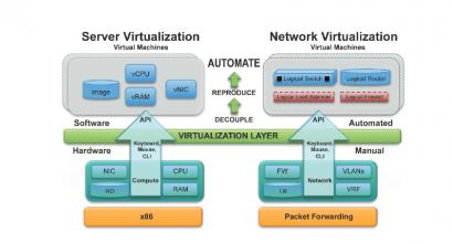 Server-vs-Net